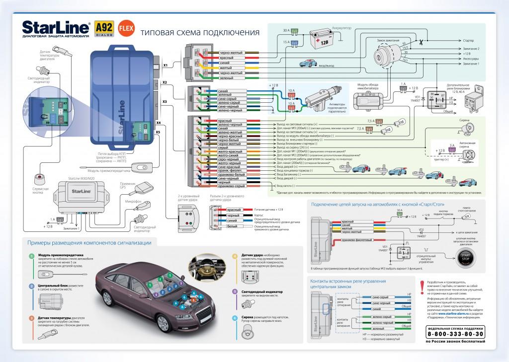 Схема подключения A92