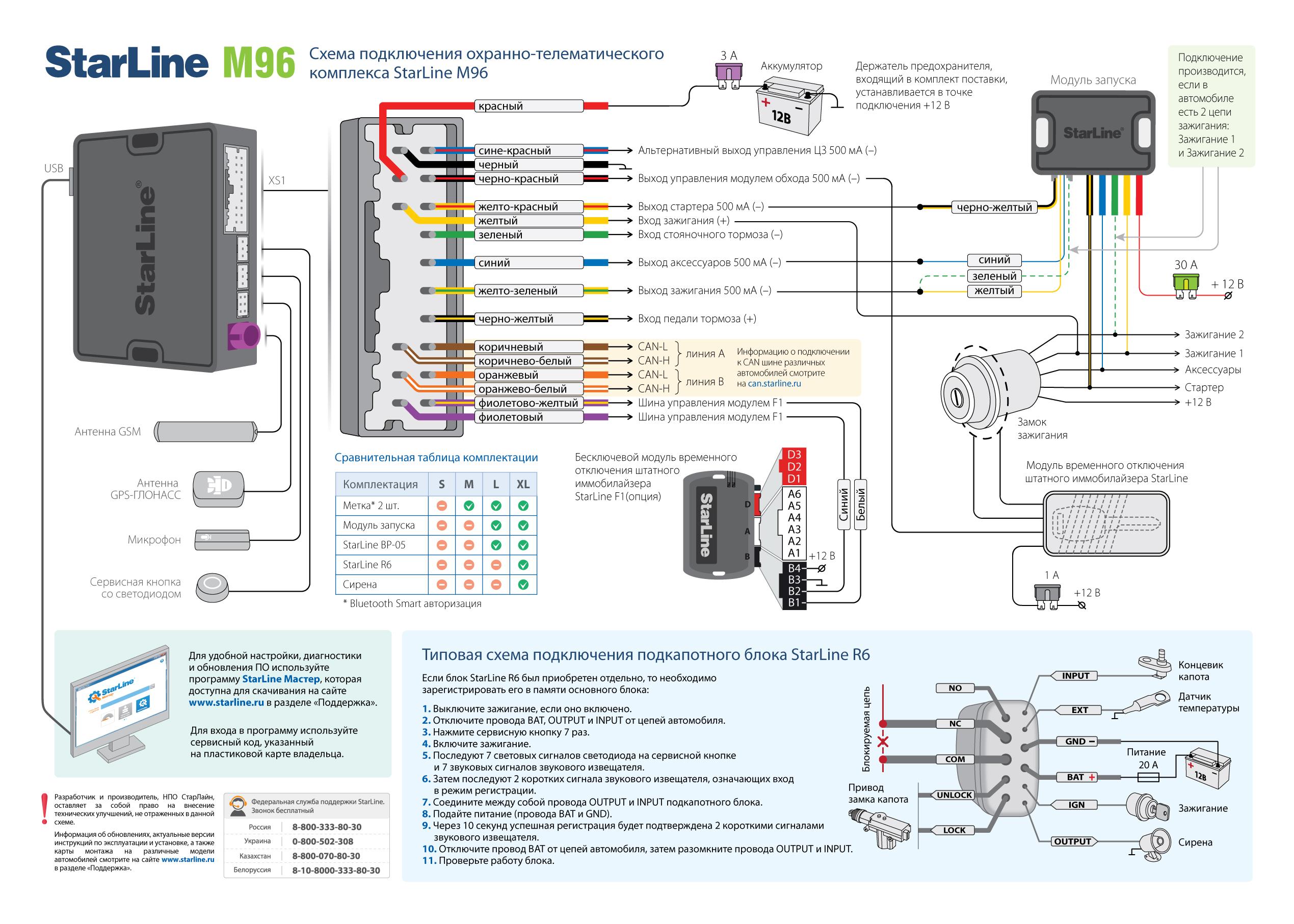 Схема подключения StarLine M96