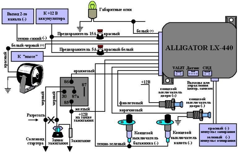 Аллигатор Lx 550 Инструкция - фото 7