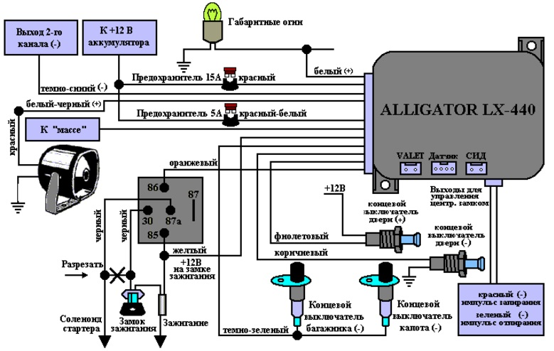 Схема брелка к автосигнализации аллигатор
