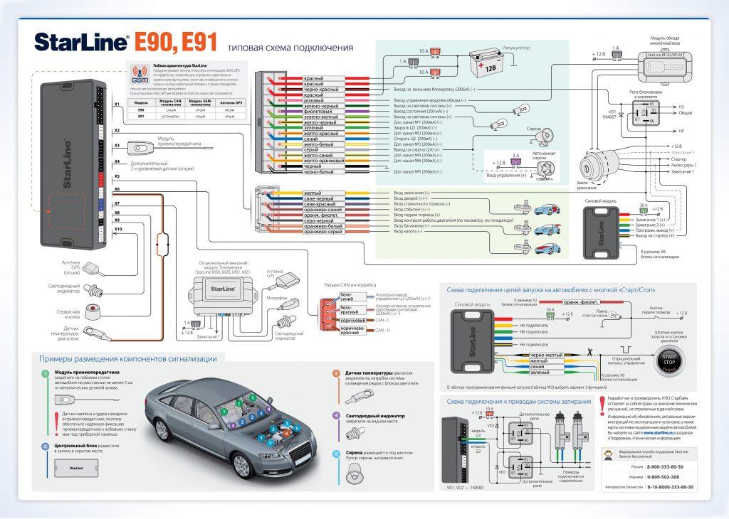 Типовая схема подключения StarLine E91