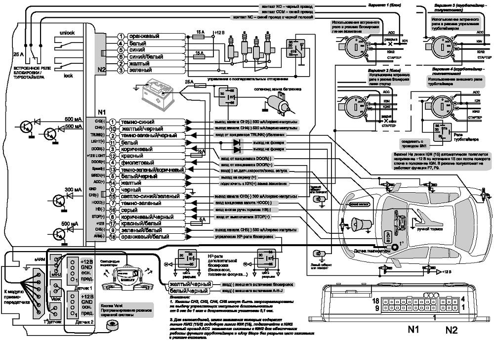 Установка сигнализации Sheriff ZX-940