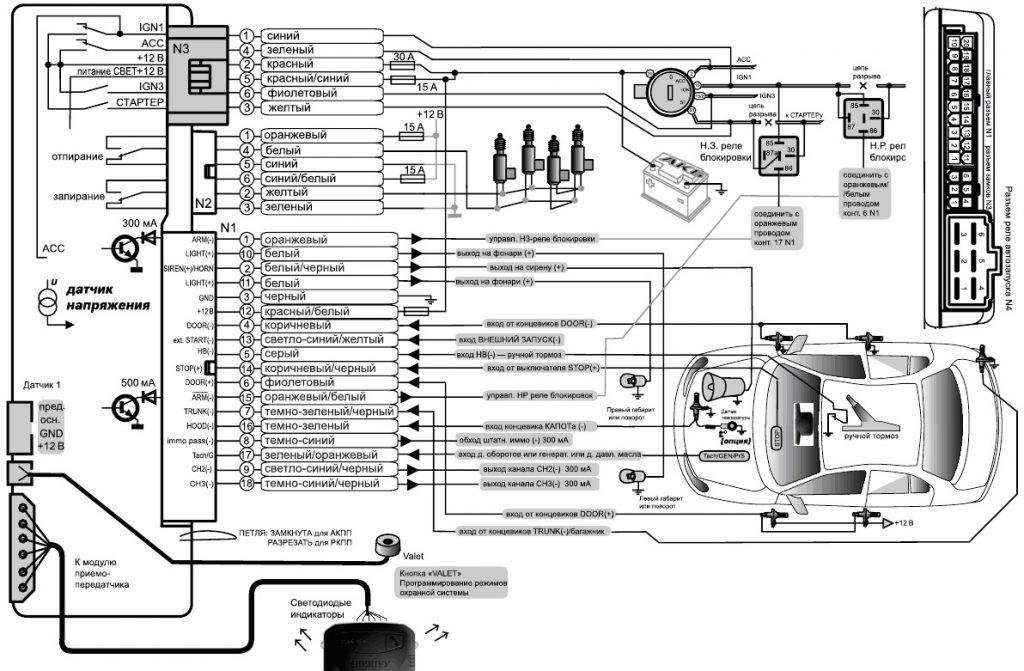 Установка автосигнализации Sheriff ZX-1070