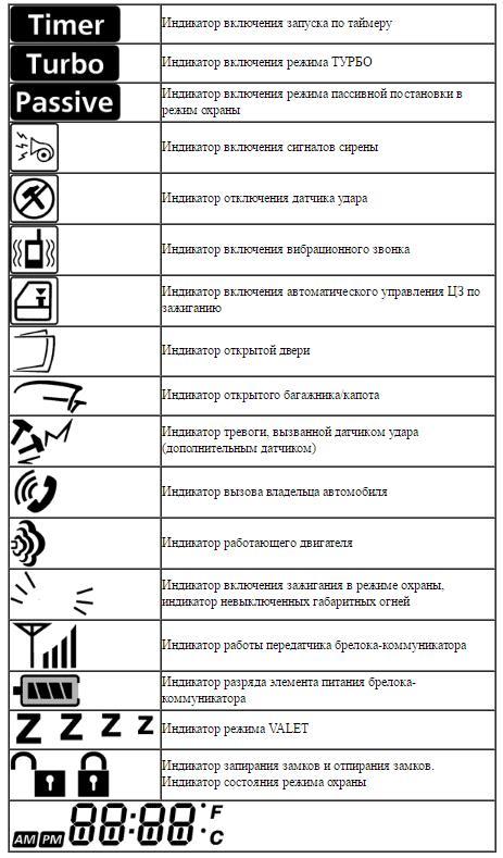 Брелок - коммуникатор
