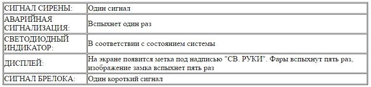 """Когда активируется режим """"Свободные руки"""""""