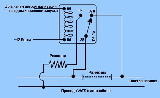 Обход иммобилайзера типа VATS