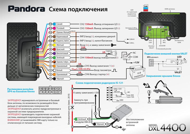 инструкция pandora 4400 moto