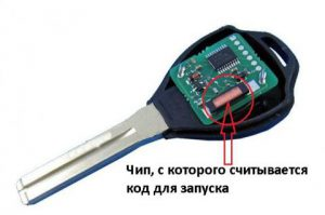 ключи со встроенным чипом