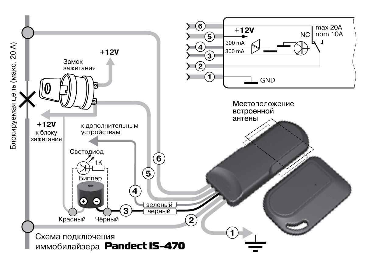 Инструкция pandect is 470