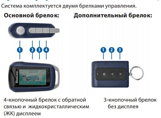 инструкция по применению сигнализации старлайн а94