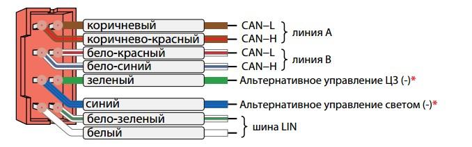 Подключение к шинам CAN и LIN