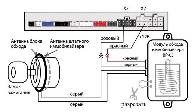 Подключения обходчика ВР-03