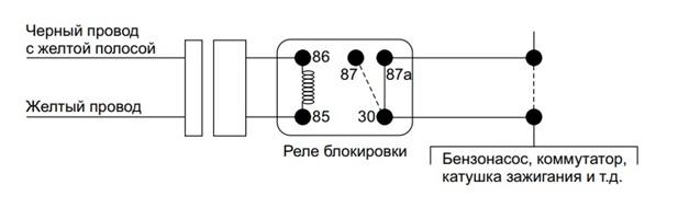 """Блокировка двигателя автосигнализацией """"Томагавк"""" в режиме иммобилайзера"""