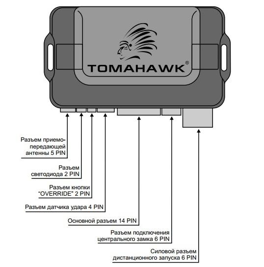 """Схема подключения процессорного модуля автосигнализации """"Томагавк"""""""