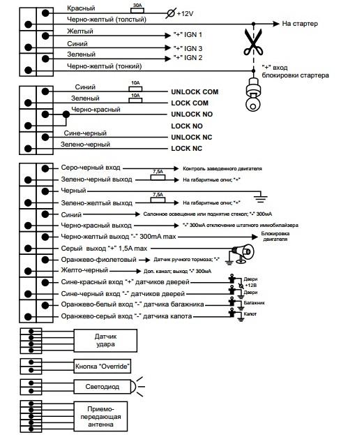 Схема подключения кнопки Override, позволяющей производить аварийное отключение автосигнализации