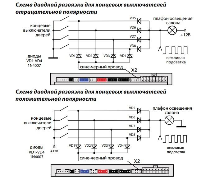Схемы подключения концевых выключателей