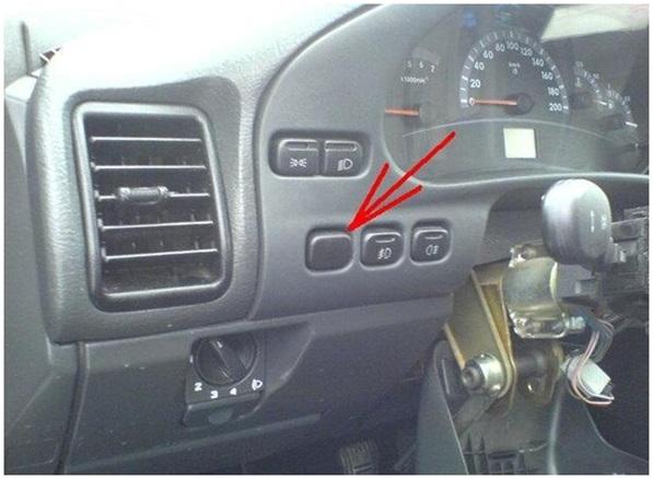 Местоположение кнопки
