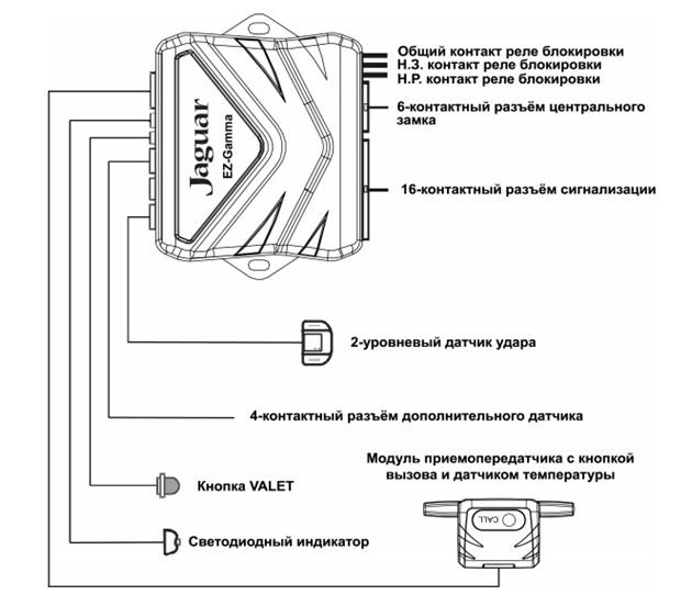 Структурная схема подключения двухуровневого датчика удара