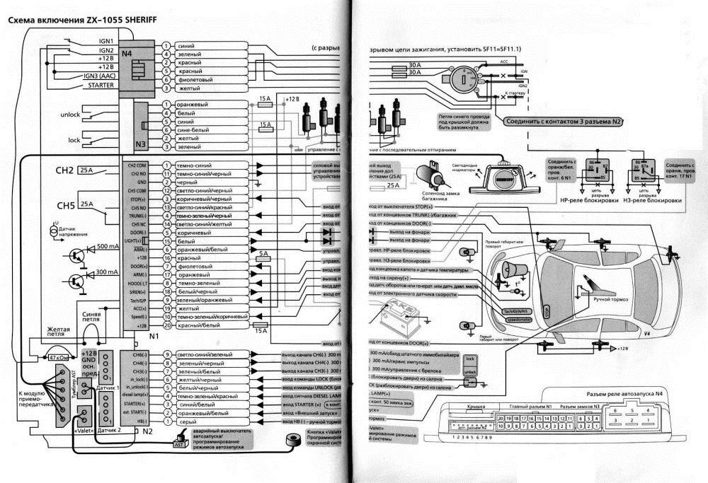 Автосигнализации sheriff zx-755 обзор надежности.