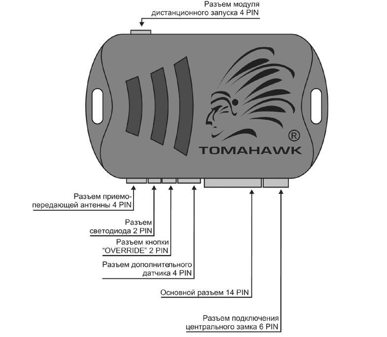 tomahawk tw 7010 инструкция как узнать есть