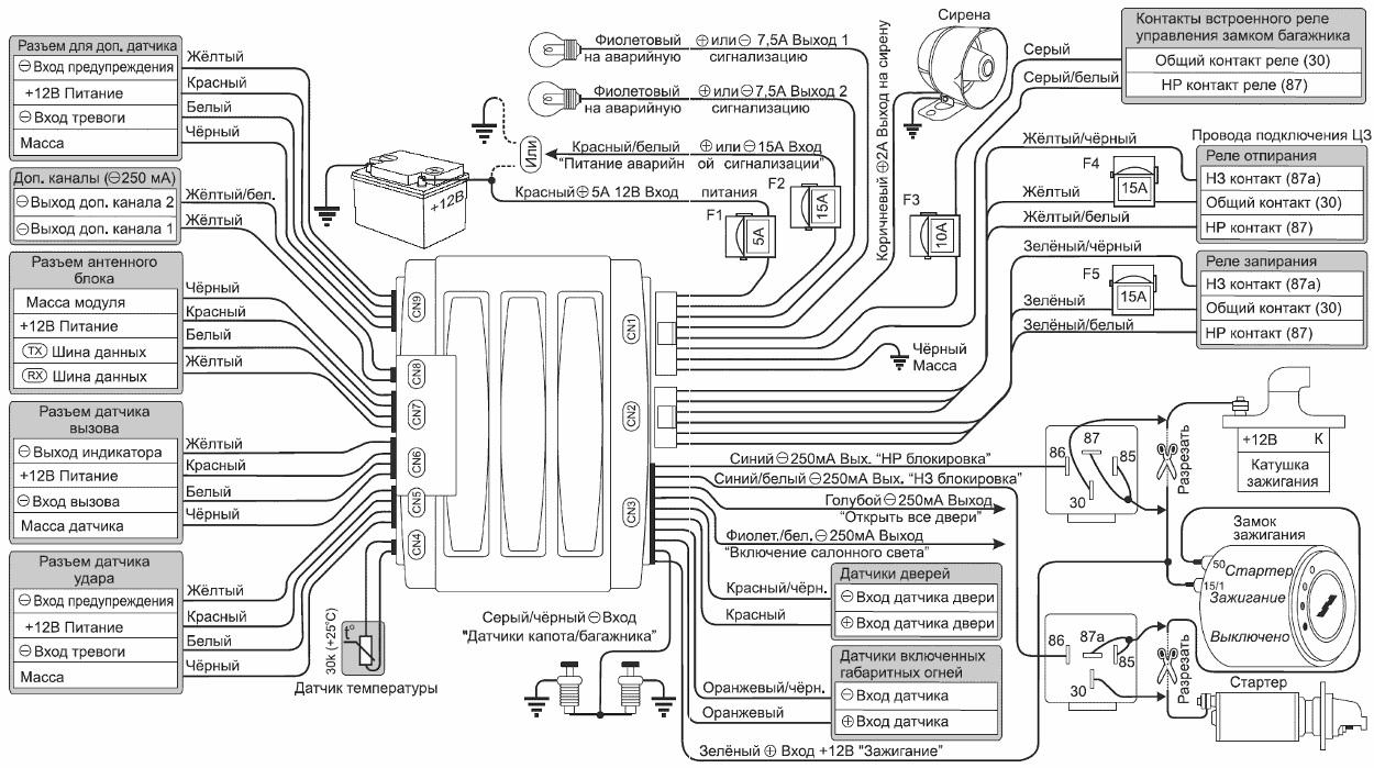 Установка автосигнализации scher-khan 10 на автомобиль skoda.