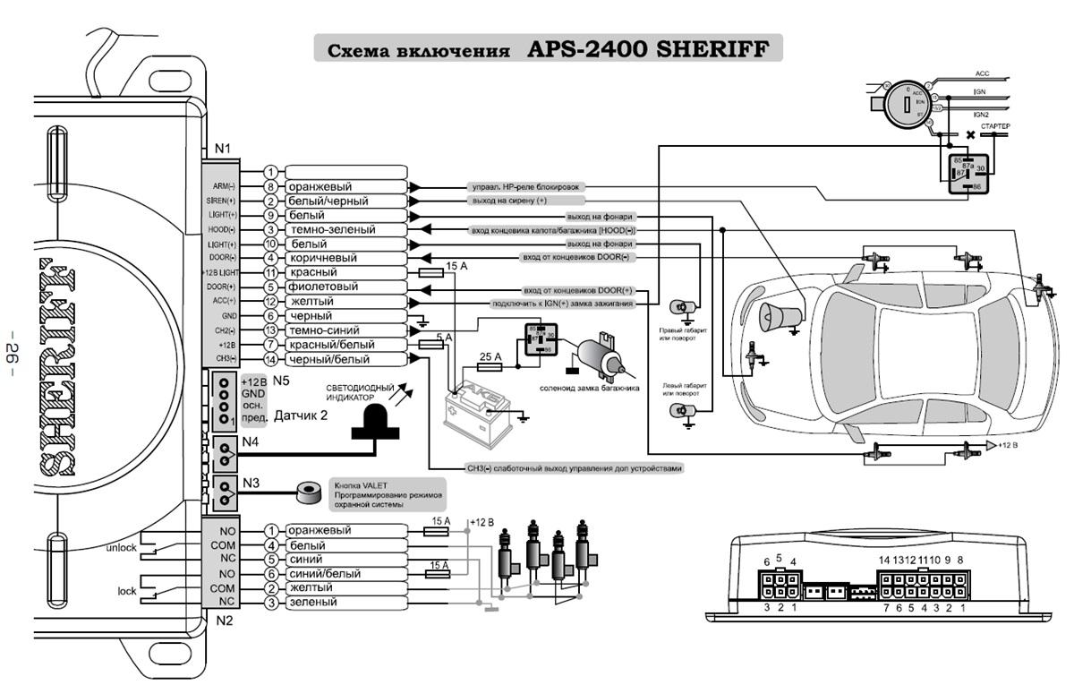 Схема подключения автосигнализации апс 382