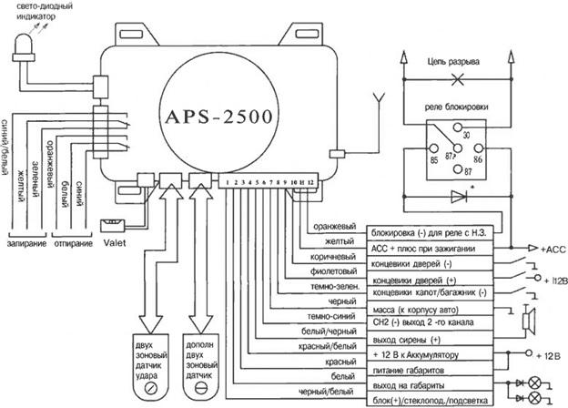 Сигнализация aps 2500 схема фото 504