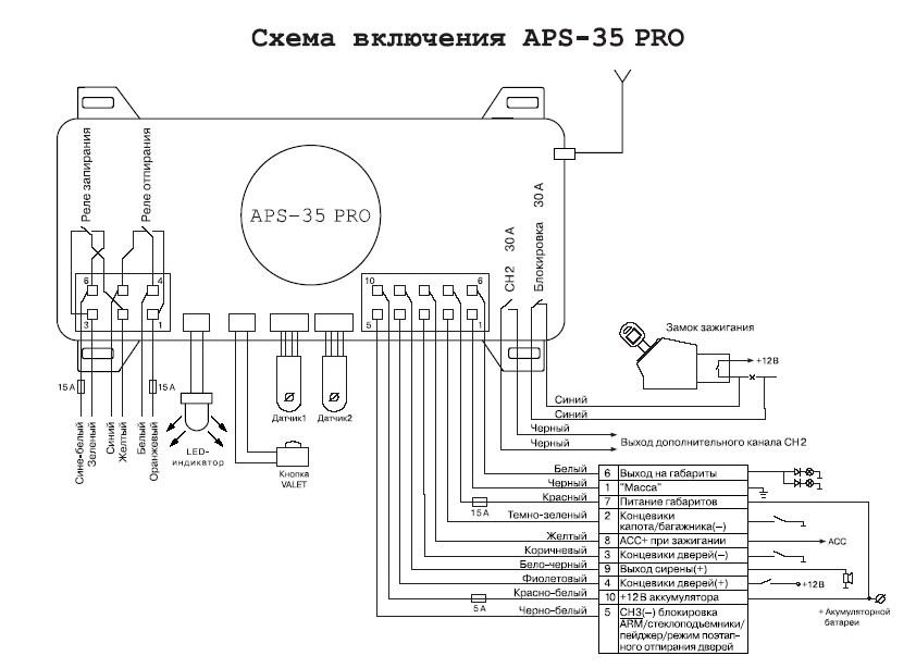 Схема подключения автосигнализации апс 520