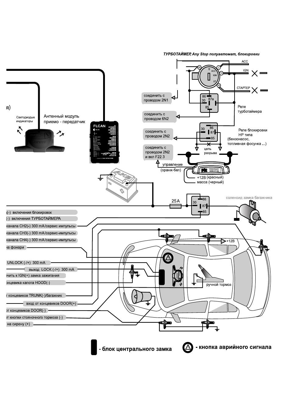 Страница 34/54] инструкция: автосигнализация sheriff zx-755.