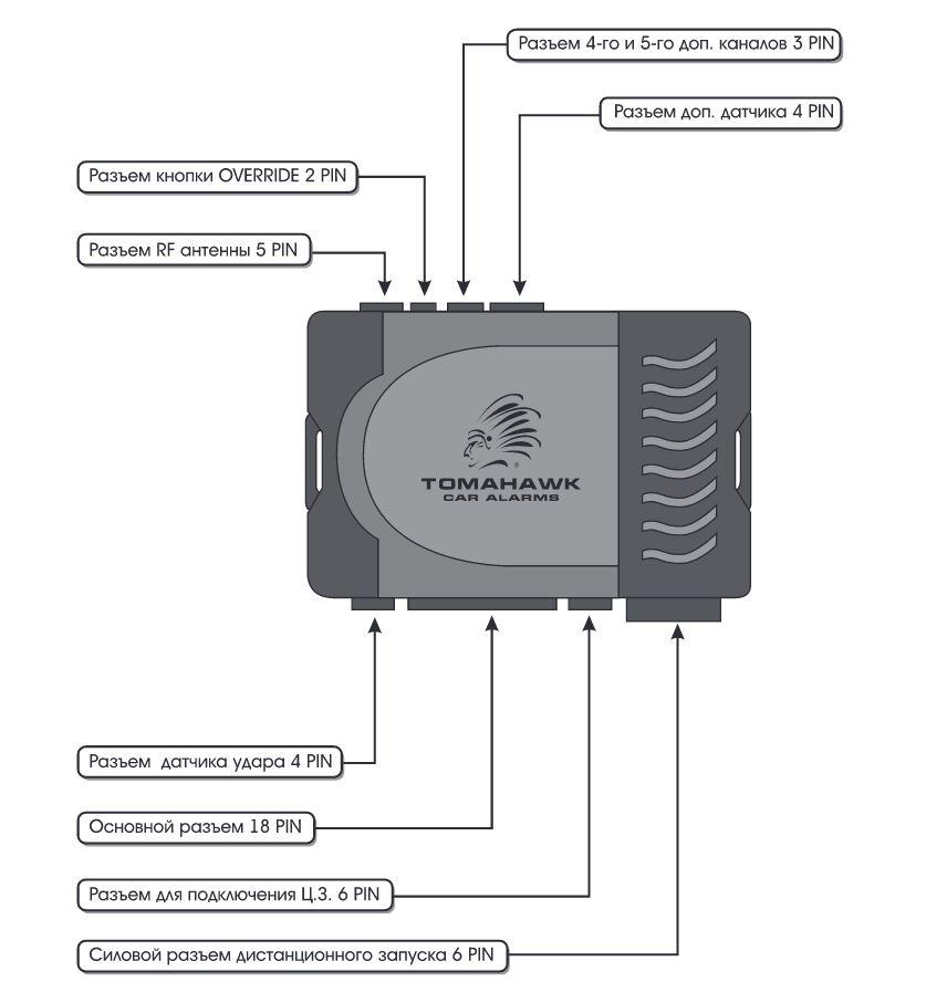 Страница 8/49] инструкция: автосигнализация tomahawk z5.
