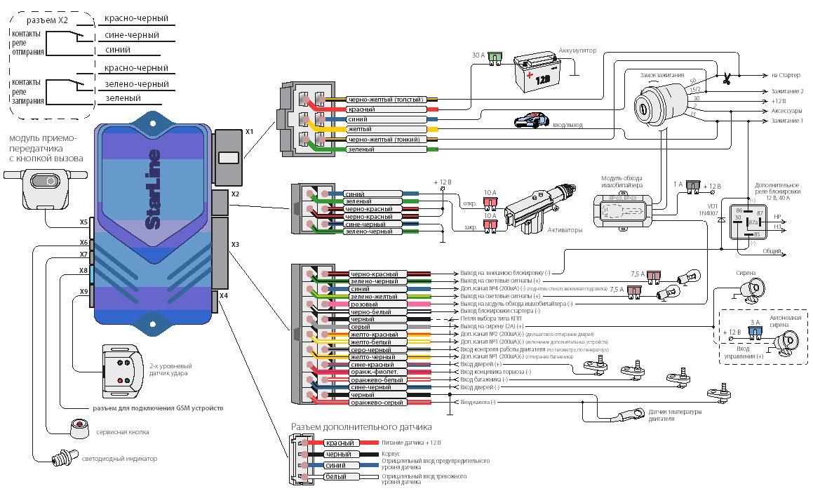 Схема сигнализации magicar scher фото 500