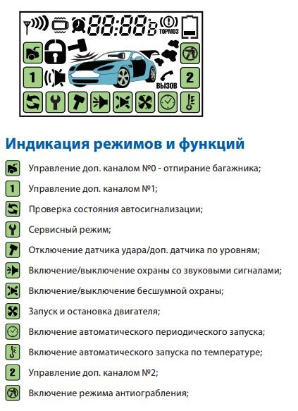 инструкция к starline a94