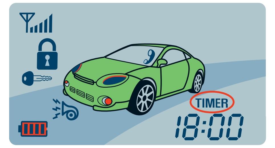 Отображения автозапуска по времени
