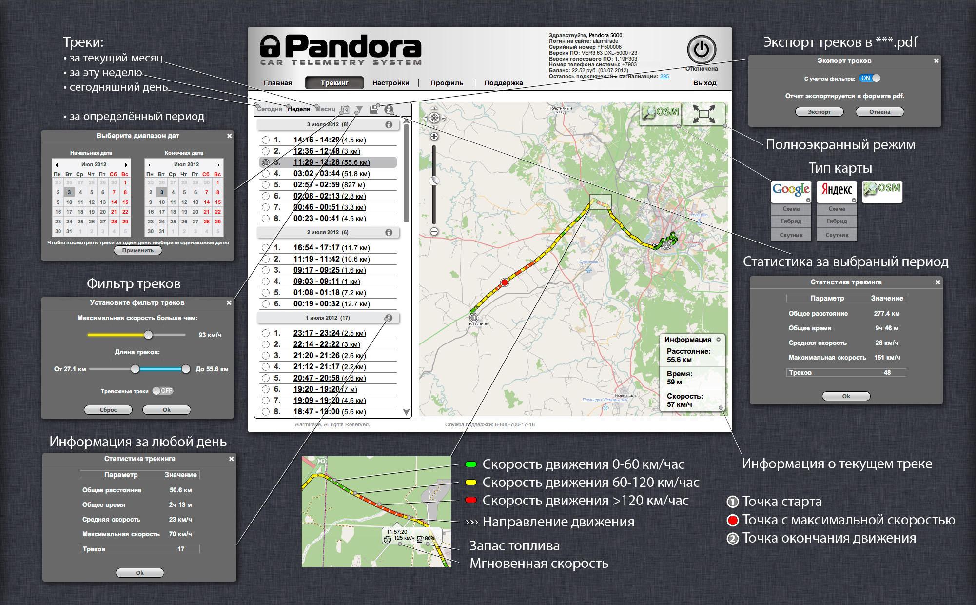 Сигнализация пандора не показывает местоположение автомобиля