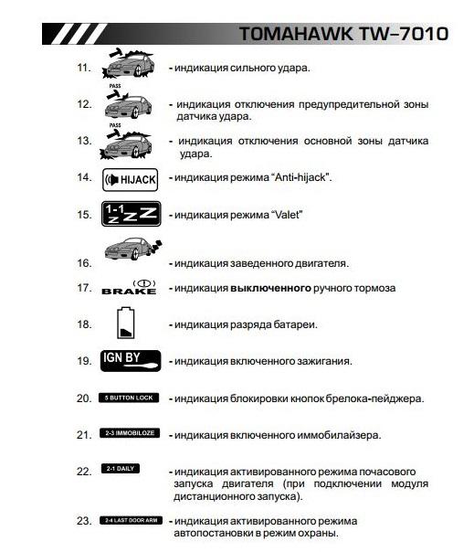 Значки на брелке сигнализации (LCD-экране)