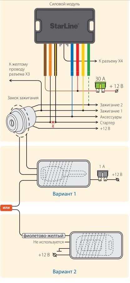Рекомендуемое подключение сигнализации Starline A96